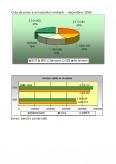 Carduri de Debit VS Carduri de Credit