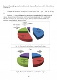 Evaluarea performantei in activitatea de vanzare