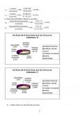 Analiza situatiilor financiare ale intreprinderii prin metoda ratelor si evaluarea riscului de faliment