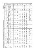 Imagine document Procesul tehnologic de obtinere a pieselor prin turnare