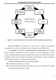 Imagine document Comportamentul Consumatorului