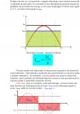 Imagine document Parametrii Semnalului Sinusoidal
