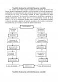 Analiza comparativa a produselor software folosite in realizarea contabilitatii unor societati comerciale