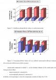 Analiza diversificarii sortimentelor de produse tip bumbac