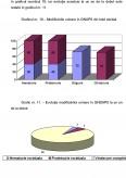 Diagnosticul pozitiv si diferential al Glomerulonefritei acute poststreptococice