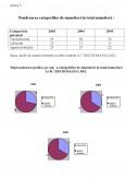 Analiza cheltuielilor cu amortizarea intr-o societate comerciala