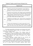 Aspecte legate de reforma bancara din Romania dupa annul 1990
