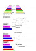 SPME Sisteme Programabile a Masinilor Electrice