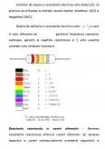 Descrierea unor Elemente de Circuit