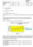 Imagine document Econometrie