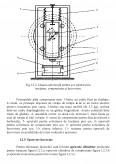 Rezistenta Materialelor - Lucrari Laborator