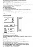 Imagine document Sistemul de Comutatie Digitala EWSD-Siemens