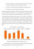 Activitatea Bancara de Retail in Olanda