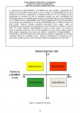 Managementul Comunicarii de Criza