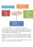 Tehnologii agroambientale si calitatea solurilor