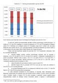 Imagine document Dinamica soldului bugetar si optiuni de finantare a acestuia in Romania