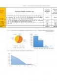 Imagine document Analiza fondului locativ din Municipiul Chisinau