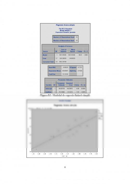 Laborator: Modele de Regresie Liniara - Procedura REG ...
